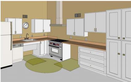 Kitchens Abadi Access Abadi Access